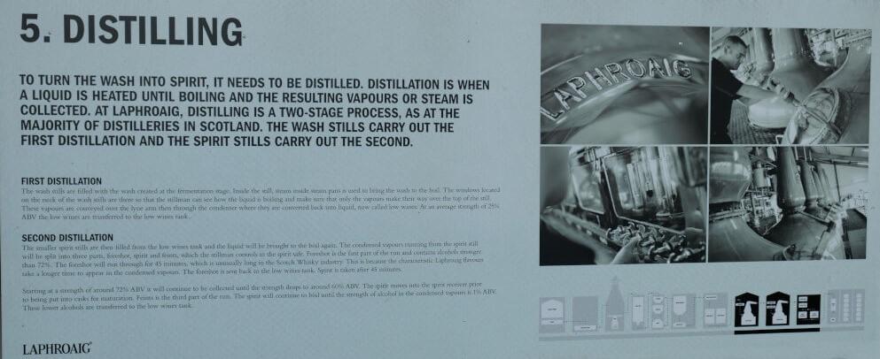 Destillation von Whisky